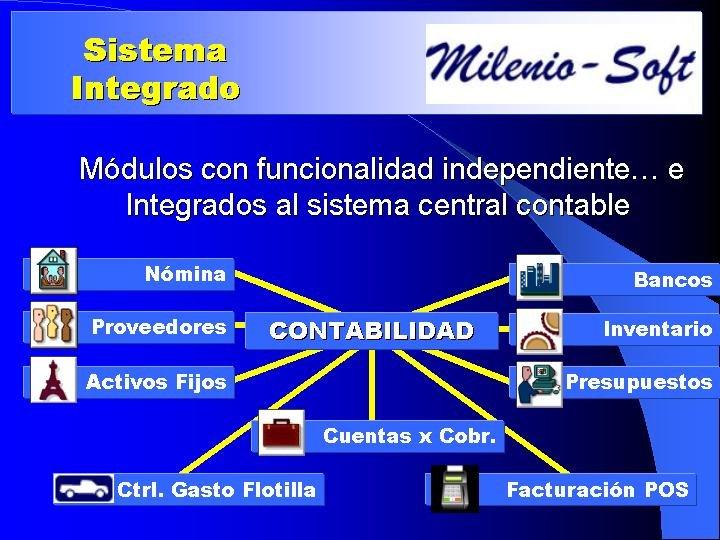 Comprar ERP Sistemas de Software MilenioSoft
