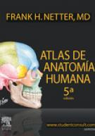 Atlas de Anatema Humana