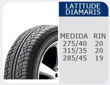 Llantas Latitude Diamaris
